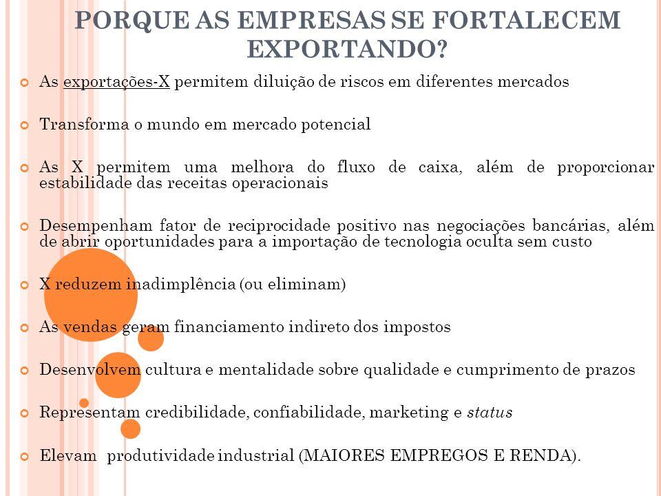 PORQUE AS EMPRESAS SE FORTALECEM EXPORTANDO? As exportações-X permitem diluição de riscos em diferentes mercados Transforma o mundo em mercado potenci
