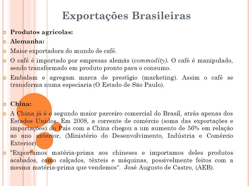 Exportações Brasileiras Produtos agrícolas: Alemanha: Maior exportadora do mundo de café. O café é importado por empresas alemãs ( commodity). O café