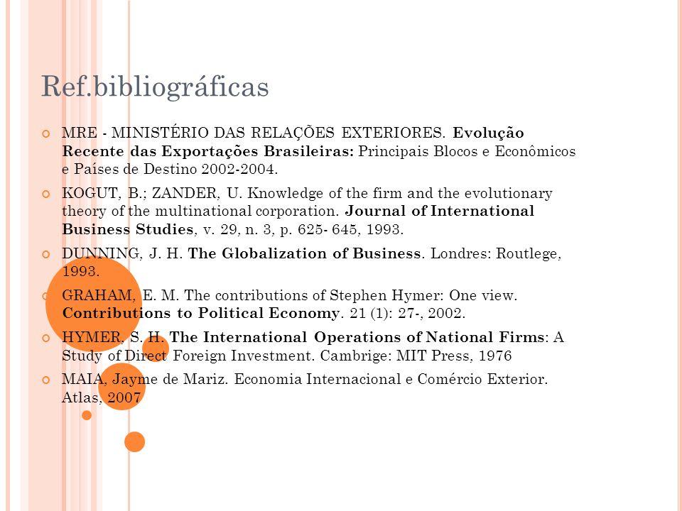 Ref.bibliográficas MRE - MINISTÉRIO DAS RELAÇÕES EXTERIORES. Evolução Recente das Exportações Brasileiras: Principais Blocos e Econômicos e Países de