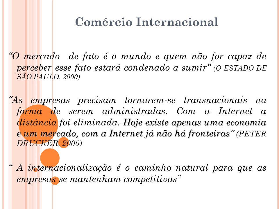 Comércio Internacional O mercado de fato é o mundo e quem não for capaz de perceber esse fato estará condenado a sumir (O ESTADO DE SÃO PAULO, 2000) H