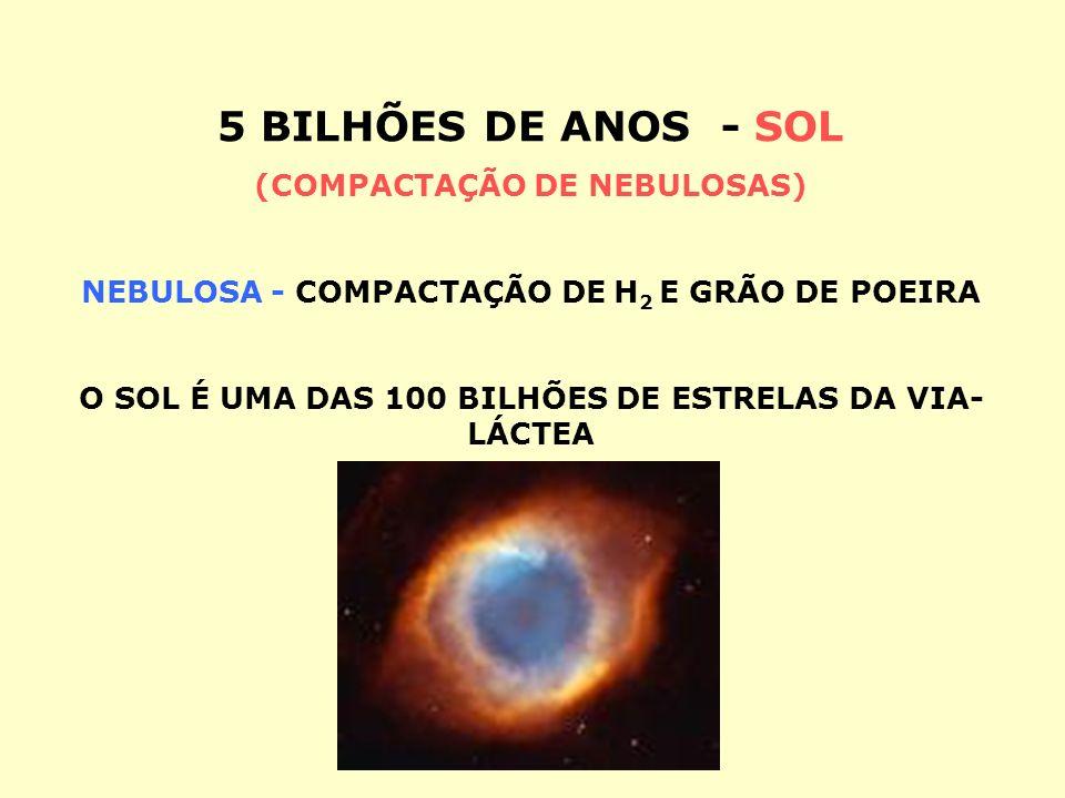 CRONOLOGIA DO UNIVERSO 1 BILHÃO DE ANOS - GALÁXIAS (ÁTOMOS CONSTITUINTES DA MATÉRIA DO UNIVERSO E DOS ORGANISMOS VIVOS FORAM PRODUZIDOS NO INTERIOR DE