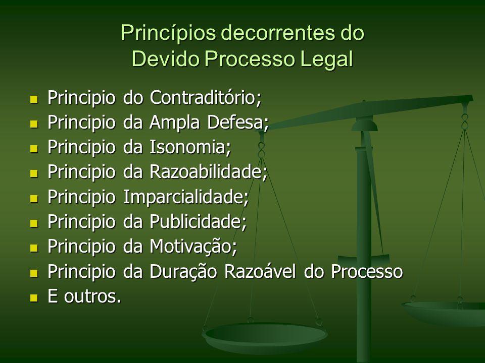 Princípios decorrentes do Devido Processo Legal Principio do Contraditório; Principio do Contraditório; Principio da Ampla Defesa; Principio da Ampla