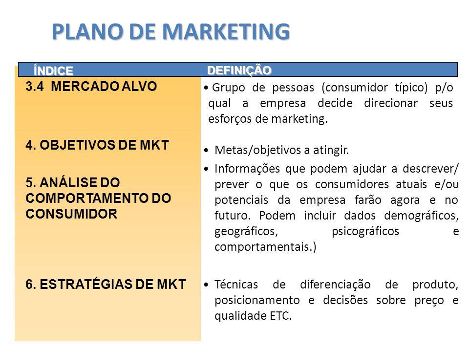 ÍNDICE 3.4 MERCADO ALVO 4. OBJETIVOS DE MKT Grupo de pessoas (consumidor típico) p/o qual a empresa decide direcionar seus esforços de marketing. Meta