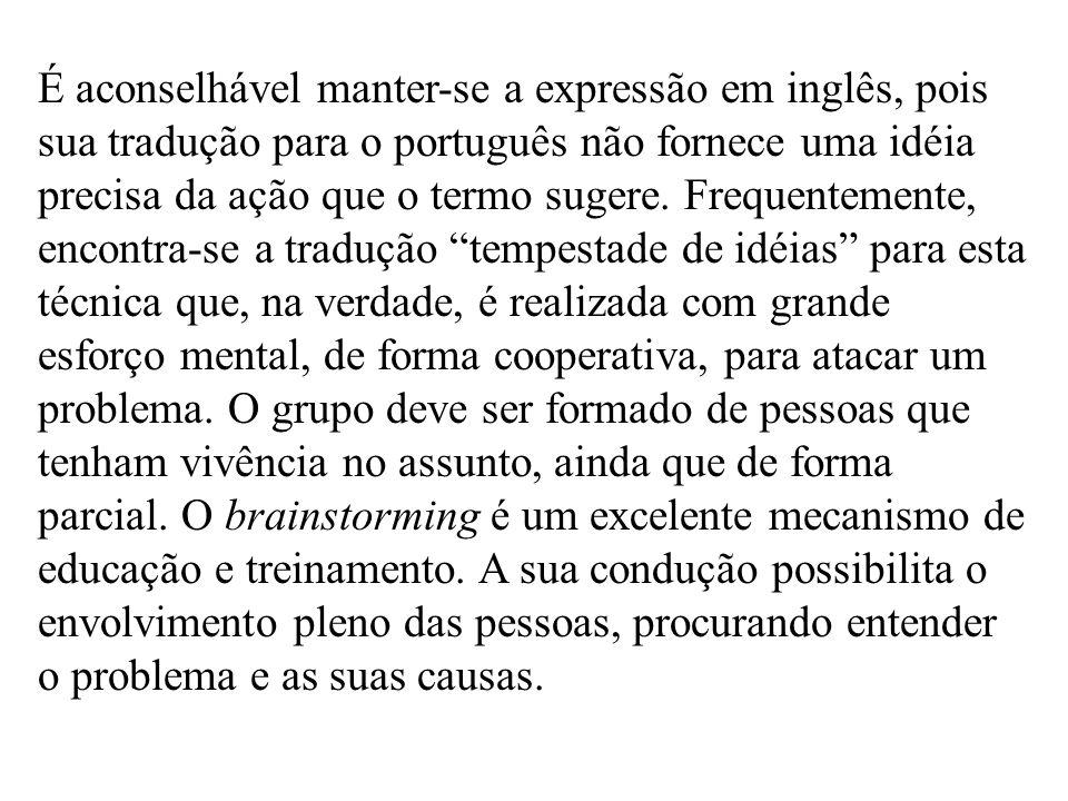 É aconselhável manter-se a expressão em inglês, pois sua tradução para o português não fornece uma idéia precisa da ação que o termo sugere. Frequente