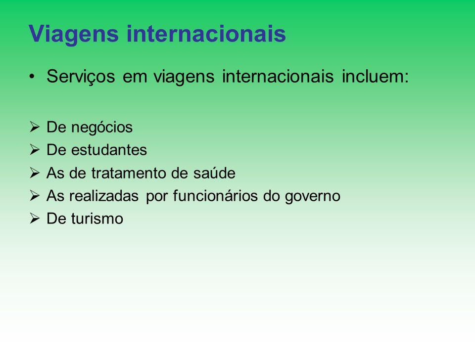 Viagens internacionais Serviços em viagens internacionais incluem: De negócios De estudantes As de tratamento de saúde As realizadas por funcionários