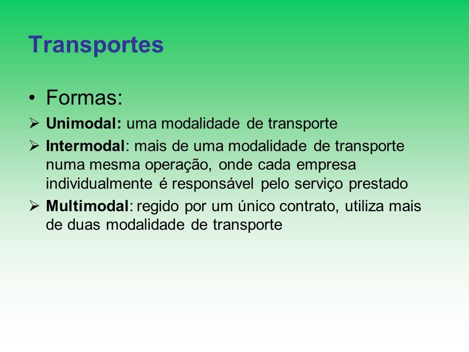 Transportes Formas: Unimodal: uma modalidade de transporte Intermodal: mais de uma modalidade de transporte numa mesma operação, onde cada empresa ind