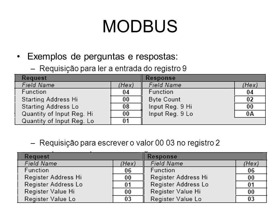 MODBUS Exemplos de perguntas e respostas: –Requisição para ler a entrada do registro 9 –Requisição para escrever o valor 00 03 no registro 2