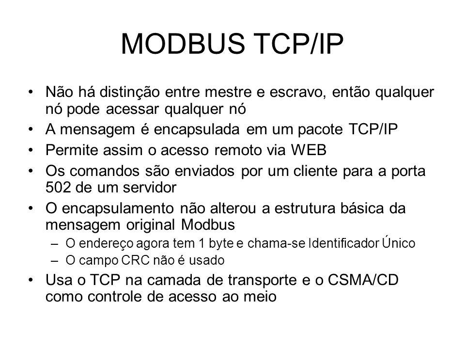 MODBUS TCP/IP Não há distinção entre mestre e escravo, então qualquer nó pode acessar qualquer nó A mensagem é encapsulada em um pacote TCP/IP Permite assim o acesso remoto via WEB Os comandos são enviados por um cliente para a porta 502 de um servidor O encapsulamento não alterou a estrutura básica da mensagem original Modbus –O endereço agora tem 1 byte e chama-se Identificador Único –O campo CRC não é usado Usa o TCP na camada de transporte e o CSMA/CD como controle de acesso ao meio