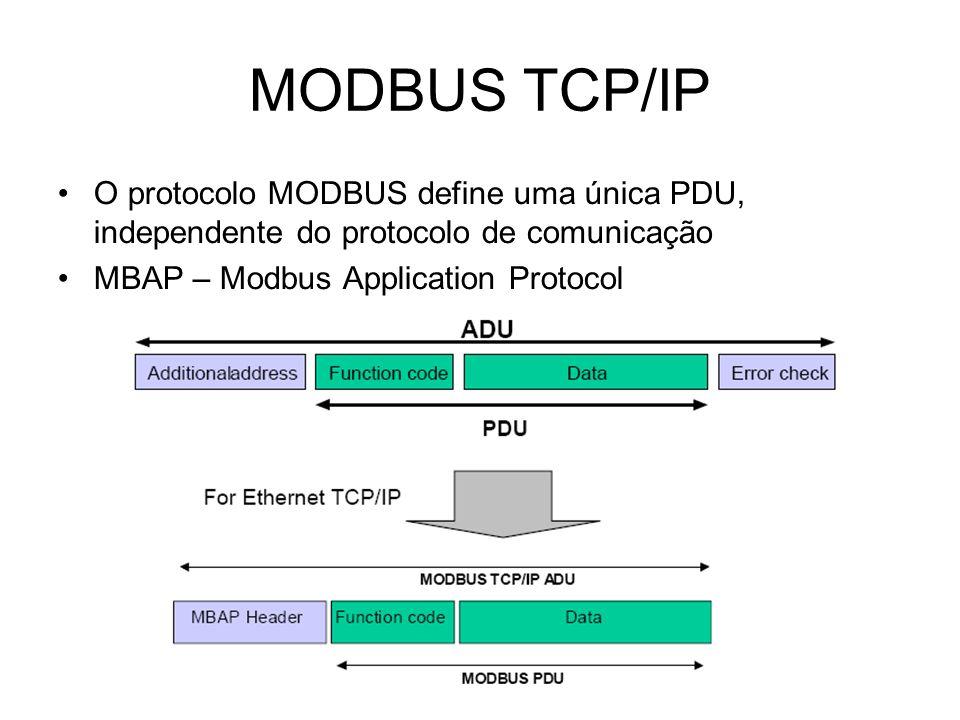 MODBUS TCP/IP O protocolo MODBUS define uma única PDU, independente do protocolo de comunicação MBAP – Modbus Application Protocol