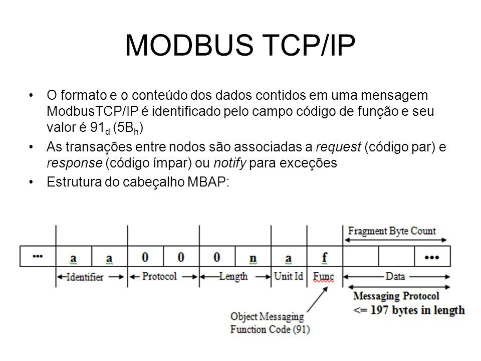 MODBUS TCP/IP O formato e o conteúdo dos dados contidos em uma mensagem ModbusTCP/IP é identificado pelo campo código de função e seu valor é 91 d (5B h ) As transações entre nodos são associadas a request (código par) e response (código ímpar) ou notify para exceções Estrutura do cabeçalho MBAP: