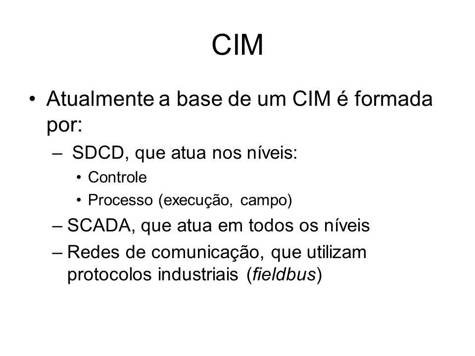 Atualmente a base de um CIM é formada por: – SDCD, que atua nos níveis: Controle Processo (execução, campo) –SCADA, que atua em todos os níveis –Redes de comunicação, que utilizam protocolos industriais (fieldbus)