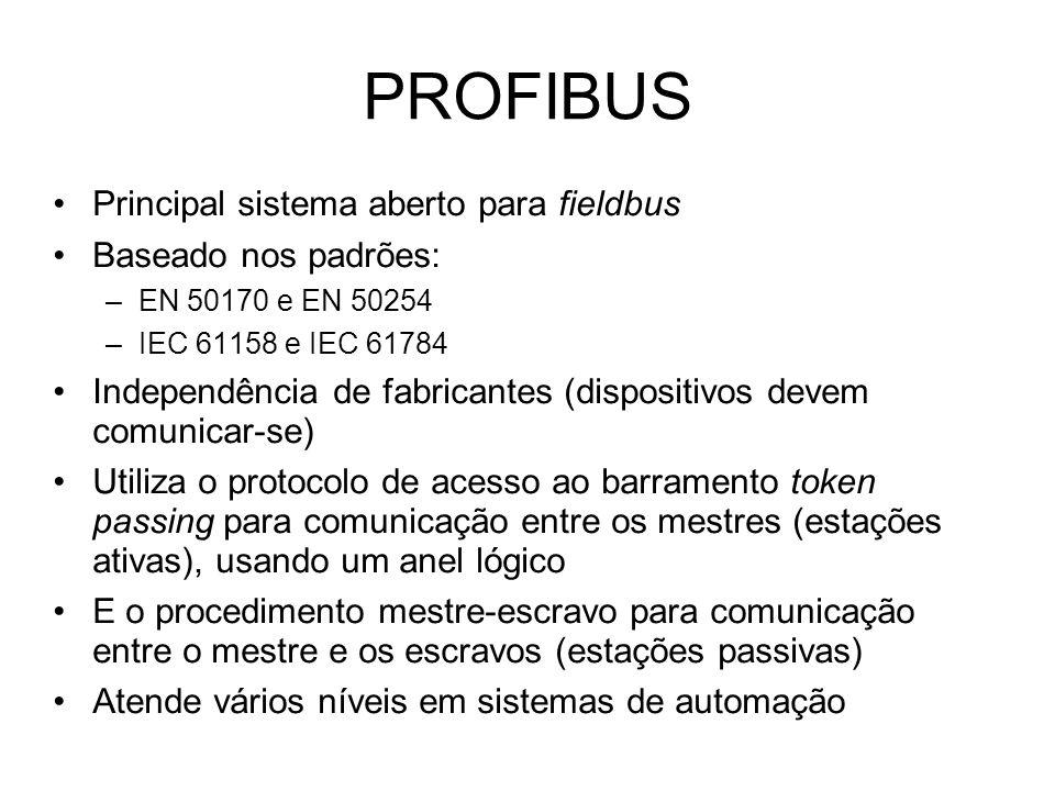 PROFIBUS Principal sistema aberto para fieldbus Baseado nos padrões: –EN 50170 e EN 50254 –IEC 61158 e IEC 61784 Independência de fabricantes (dispositivos devem comunicar-se) Utiliza o protocolo de acesso ao barramento token passing para comunicação entre os mestres (estações ativas), usando um anel lógico E o procedimento mestre-escravo para comunicação entre o mestre e os escravos (estações passivas) Atende vários níveis em sistemas de automação