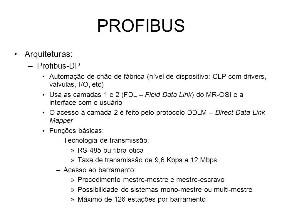 PROFIBUS Arquiteturas: –Profibus-DP Automação de chão de fábrica (nível de dispositivo: CLP com drivers, válvulas, I/O, etc) Usa as camadas 1 e 2 (FDL – Field Data Link) do MR-OSI e a interface com o usuário O acesso à camada 2 é feito pelo protocolo DDLM – Direct Data Link Mapper Funções básicas: –Tecnologia de transmissão: »RS-485 ou fibra ótica »Taxa de transmissão de 9,6 Kbps a 12 Mbps –Acesso ao barramento: »Procedimento mestre-mestre e mestre-escravo »Possibilidade de sistemas mono-mestre ou multi-mestre »Máximo de 126 estações por barramento