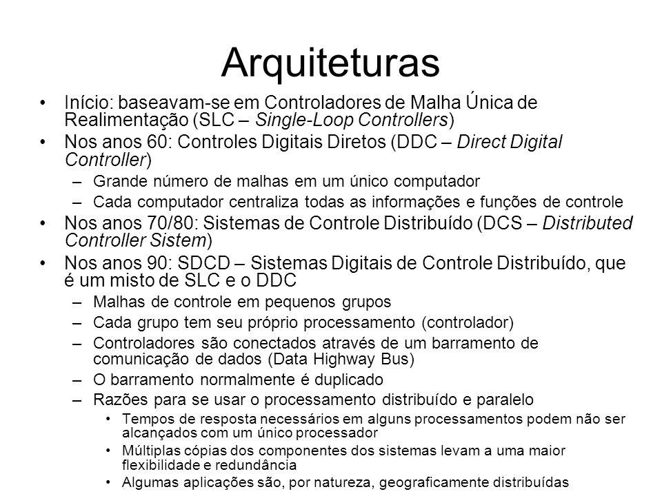 Arquiteturas Início: baseavam-se em Controladores de Malha Única de Realimentação (SLC – Single-Loop Controllers) Nos anos 60: Controles Digitais Diretos (DDC – Direct Digital Controller) –Grande número de malhas em um único computador –Cada computador centraliza todas as informações e funções de controle Nos anos 70/80: Sistemas de Controle Distribuído (DCS – Distributed Controller Sistem) Nos anos 90: SDCD – Sistemas Digitais de Controle Distribuído, que é um misto de SLC e o DDC –Malhas de controle em pequenos grupos –Cada grupo tem seu próprio processamento (controlador) –Controladores são conectados através de um barramento de comunicação de dados (Data Highway Bus) –O barramento normalmente é duplicado –Razões para se usar o processamento distribuído e paralelo Tempos de resposta necessários em alguns processamentos podem não ser alcançados com um único processador Múltiplas cópias dos componentes dos sistemas levam a uma maior flexibilidade e redundância Algumas aplicações são, por natureza, geograficamente distribuídas