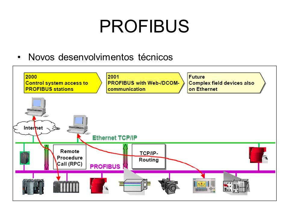 PROFIBUS Novos desenvolvimentos técnicos