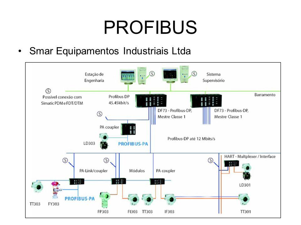 PROFIBUS Smar Equipamentos Industriais Ltda