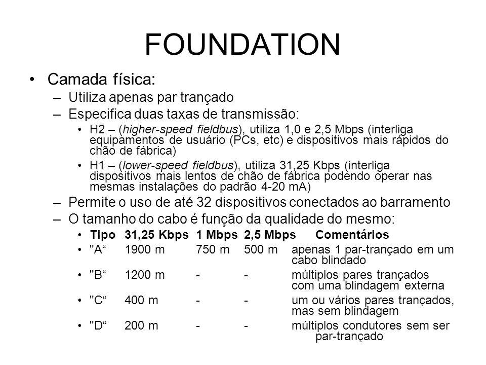 FOUNDATION Camada física: –Utiliza apenas par trançado –Especifica duas taxas de transmissão: H2 – (higher-speed fieldbus), utiliza 1,0 e 2,5 Mbps (interliga equipamentos de usuário (PCs, etc) e dispositivos mais rápidos do chão de fábrica) H1 – (lower-speed fieldbus), utiliza 31,25 Kbps (interliga dispositivos mais lentos de chão de fábrica podendo operar nas mesmas instalações do padrão 4-20 mA) –Permite o uso de até 32 dispositivos conectados ao barramento –O tamanho do cabo é função da qualidade do mesmo: Tipo31,25 Kbps1 Mbps2,5 MbpsComentários A1900 m750 m500 mapenas 1 par-trançado em um cabo blindado B1200 m--múltiplos pares trançados com uma blindagem externa C400 m--um ou vários pares trançados, mas sem blindagem D200 m--múltiplos condutores sem ser par-trançado
