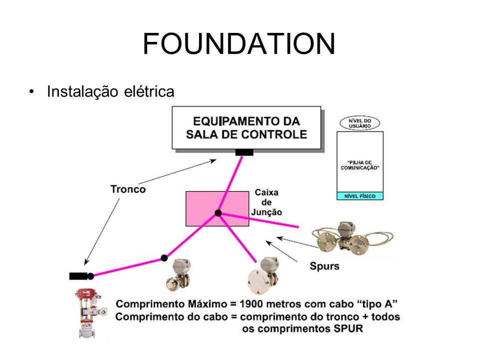 FOUNDATION Instalação elétrica