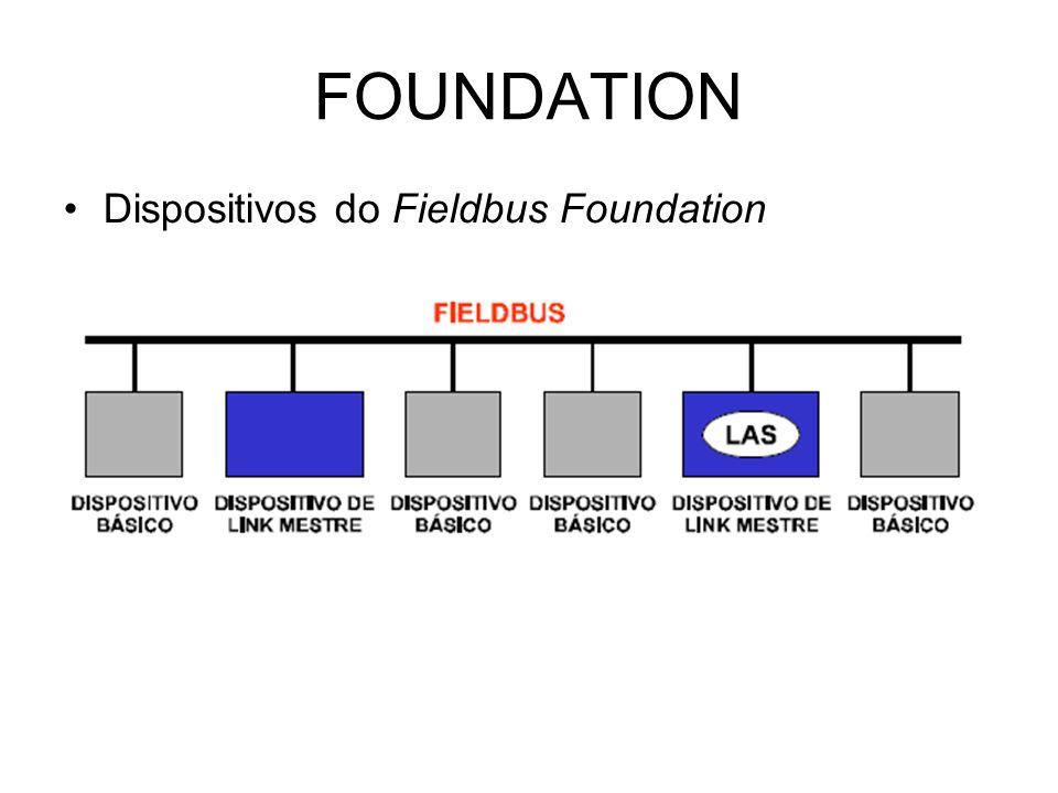 FOUNDATION Dispositivos do Fieldbus Foundation