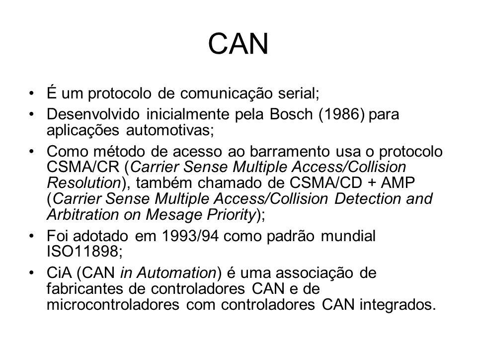 CAN É um protocolo de comunicação serial; Desenvolvido inicialmente pela Bosch (1986) para aplicações automotivas; Como método de acesso ao barramento usa o protocolo CSMA/CR (Carrier Sense Multiple Access/Collision Resolution), também chamado de CSMA/CD + AMP (Carrier Sense Multiple Access/Collision Detection and Arbitration on Mesage Priority); Foi adotado em 1993/94 como padrão mundial ISO11898; CiA (CAN in Automation) é uma associação de fabricantes de controladores CAN e de microcontroladores com controladores CAN integrados.