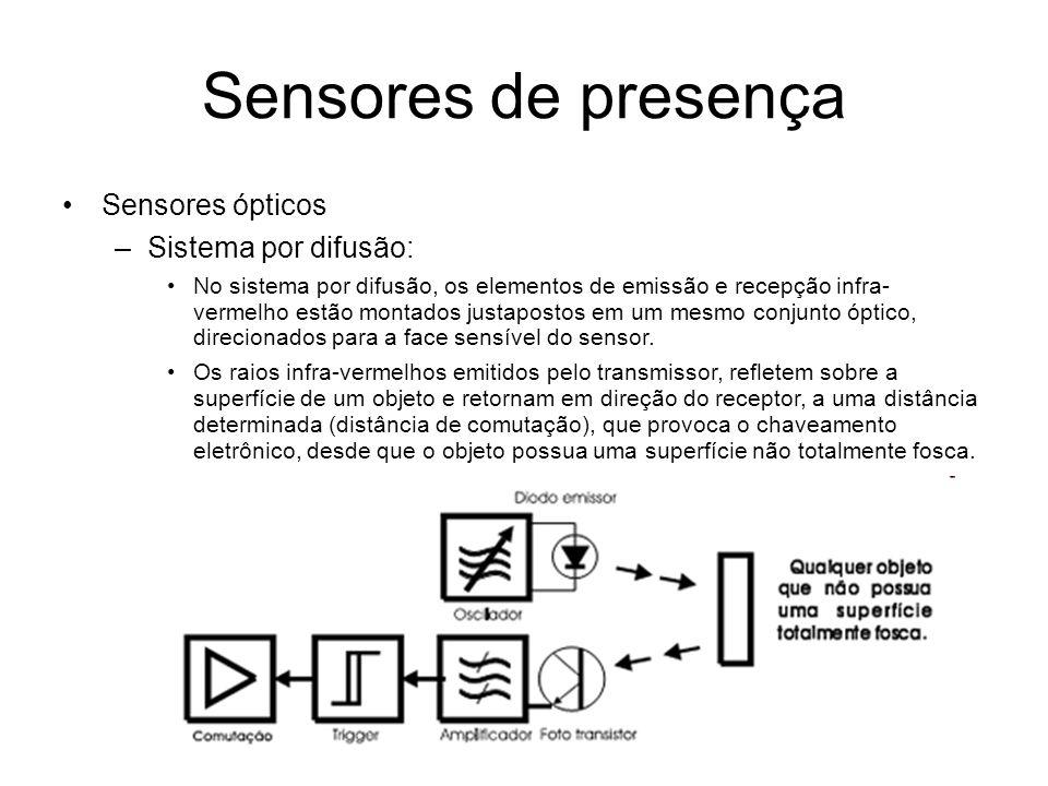 Sensores de presença Sensores ópticos –Sistema por difusão: No sistema por difusão, os elementos de emissão e recepção infra- vermelho estão montados justapostos em um mesmo conjunto óptico, direcionados para a face sensível do sensor.