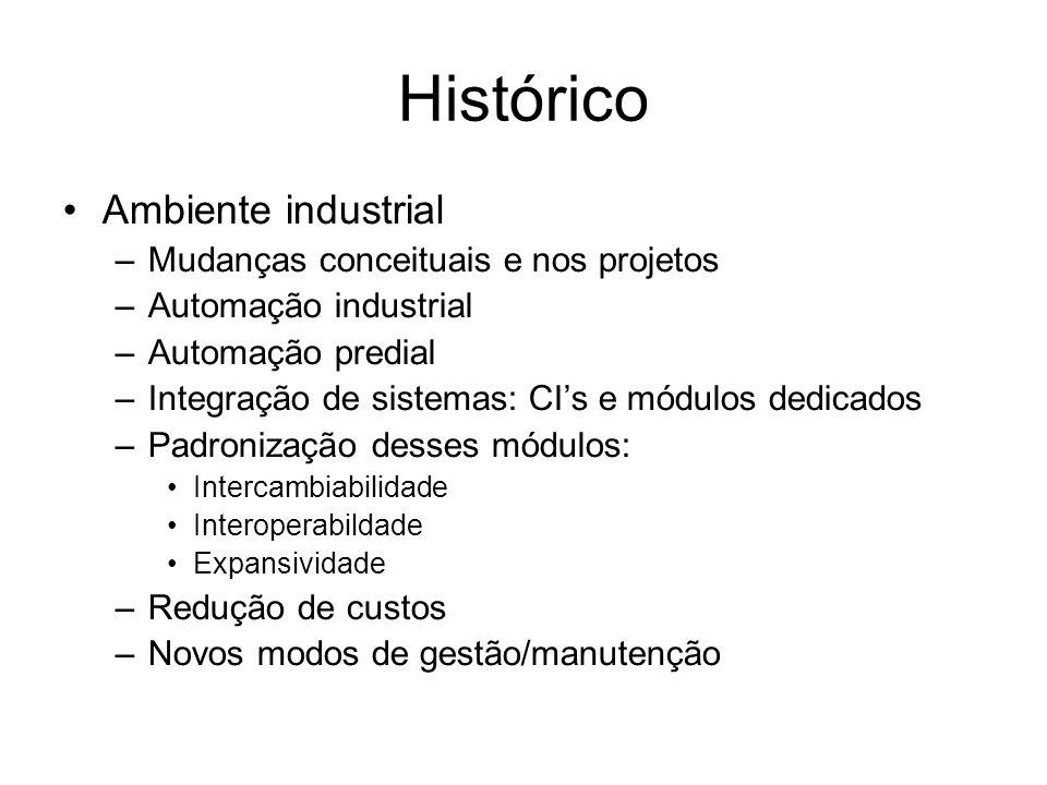Histórico SDCD – Sistema Digital de Controle Distribuído –Computadores específicos: S.O.