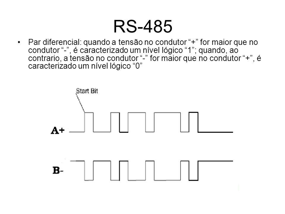 Par diferencial: quando a tensão no condutor + for maior que no condutor -, é caracterizado um nível lógico 1; quando, ao contrario, a tensão no condutor - for maior que no condutor +, é caracterizado um nível lógico 0 RS-485