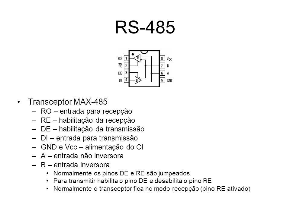 RS-485 Transceptor MAX-485 –RO – entrada para recepção –RE – habilitação da recepção –DE – habilitação da transmissão –DI – entrada para transmissão –GND e Vcc – alimentação do CI –A – entrada não inversora –B – entrada inversora Normalmente os pinos DE e RE são jumpeados Para transmitir habilita o pino DE e desabilita o pino RE Normalmente o transceptor fica no modo recepção (pino RE ativado)