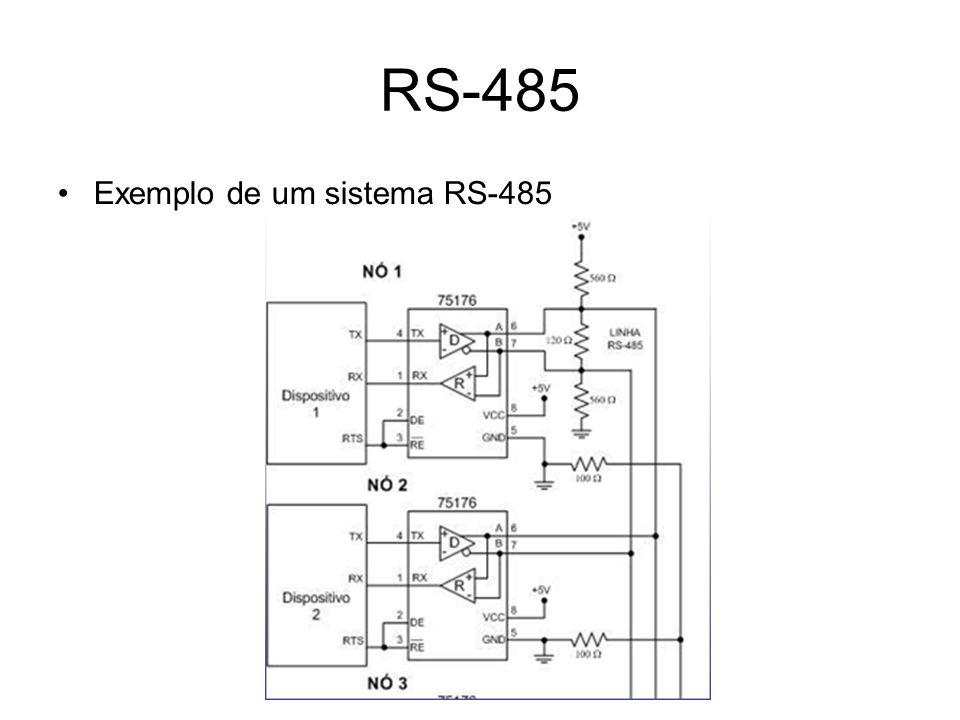 RS-485 Exemplo de um sistema RS-485