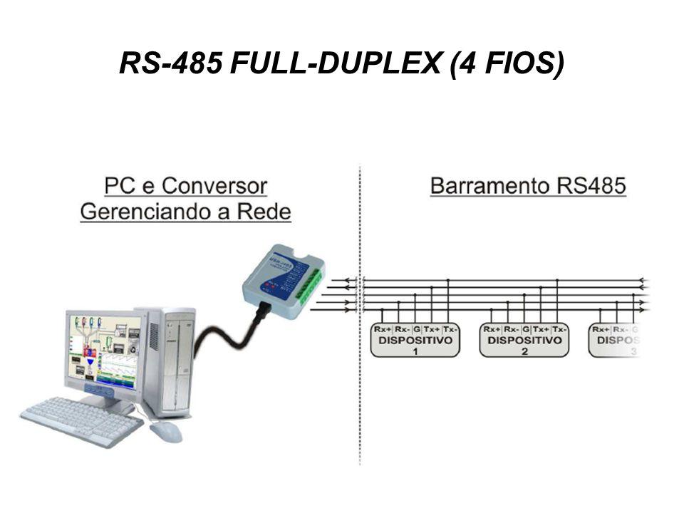 RS-485 FULL-DUPLEX (4 FIOS)
