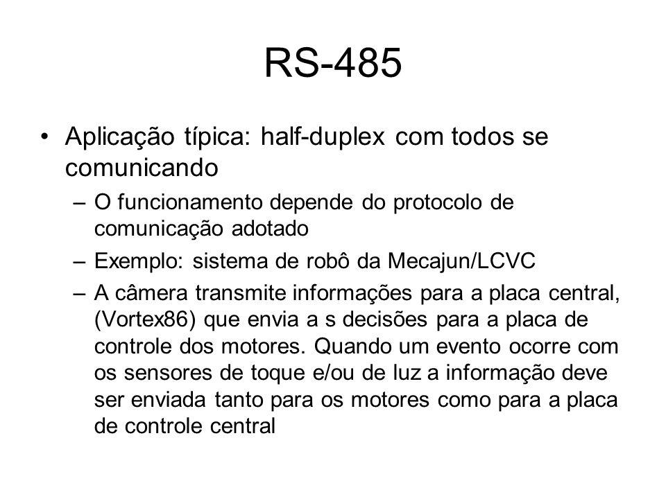 RS-485 Aplicação típica: half-duplex com todos se comunicando –O funcionamento depende do protocolo de comunicação adotado –Exemplo: sistema de robô da Mecajun/LCVC –A câmera transmite informações para a placa central, (Vortex86) que envia a s decisões para a placa de controle dos motores.