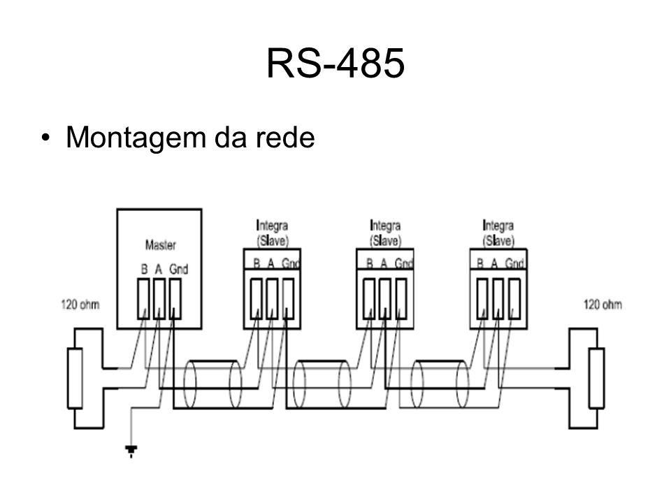Montagem da rede RS-485