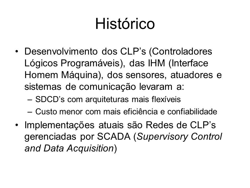 MODBUS Atualmente é implementado usando: –TCP/IP sobre Ethernet (MODBUS TCP/IP) Usado para comunicação entre sistemas de supervisão e CLPs Os dados, em formato binário, são encapsulados em quadros Ethernet e pacotes TCP/IP Utiliza a porta 502 da pilha TCP/IP –MODBUS PADRÃO Usado para comunicação dos CLPs com os módulos de E/S, atuadores de válvulas, transdutores de energia, etc O Protocolo é o Mestre-Escravo Transmissão serial assíncrona sobre vários meios: –EIA/TIA-232-E, EIA/TIA-422, EIA/TIA-485-A, Fibra ótica, Rádio –MODBUS PLUS Rede de passagem de token de alta velocidade Usado para comunicação entre si de CLPs, módulos de E/S, IHM, etc O meio físico é o RS485, taxa de transmissão de 1 Mbps Controle de acesso ao meio através do Protocolo HDLC