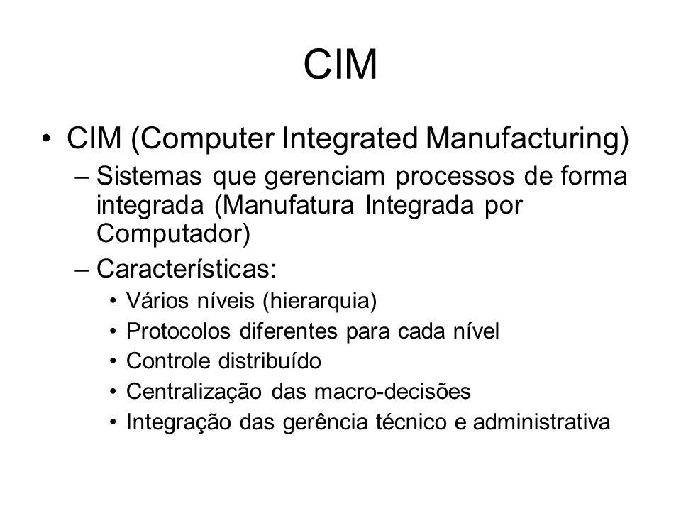 No nível de sensores e atuadores permite interoperabilidade com: –RS-485, IEC 61158 (ambientes classificados), fibra ótica e protocolo As-i No nível de campo os protocolos Profibus-DP (Decentralized Periphery) e Profibus-PA (Process Automation) transmitem dados a partir de módulos de E/S, transdutores, acionamentos, etc No nível de célula estão os CLP`s, PC`s, IHM.