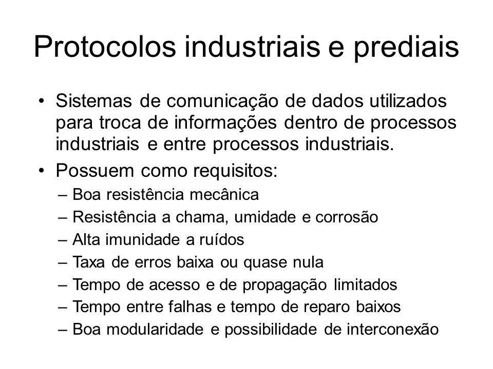 Sistemas de comunicação de dados utilizados para troca de informações dentro de processos industriais e entre processos industriais.