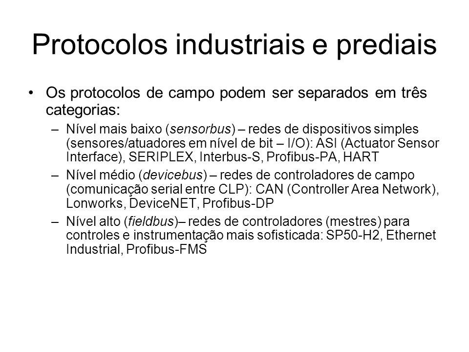 Os protocolos de campo podem ser separados em três categorias: –Nível mais baixo (sensorbus) – redes de dispositivos simples (sensores/atuadores em nível de bit – I/O): ASI (Actuator Sensor Interface), SERIPLEX, Interbus-S, Profibus-PA, HART –Nível médio (devicebus) – redes de controladores de campo (comunicação serial entre CLP): CAN (Controller Area Network), Lonworks, DeviceNET, Profibus-DP –Nível alto (fieldbus)– redes de controladores (mestres) para controles e instrumentação mais sofisticada: SP50-H2, Ethernet Industrial, Profibus-FMS