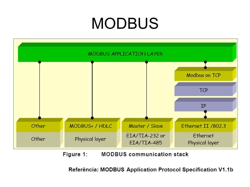 Referência: MODBUS Application Protocol Specification V1.1b MODBUS