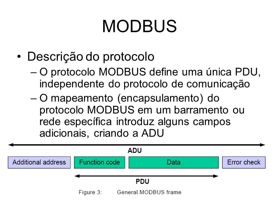 MODBUS Descrição do protocolo –O protocolo MODBUS define uma única PDU, independente do protocolo de comunicação –O mapeamento (encapsulamento) do protocolo MODBUS em um barramento ou rede específica introduz alguns campos adicionais, criando a ADU