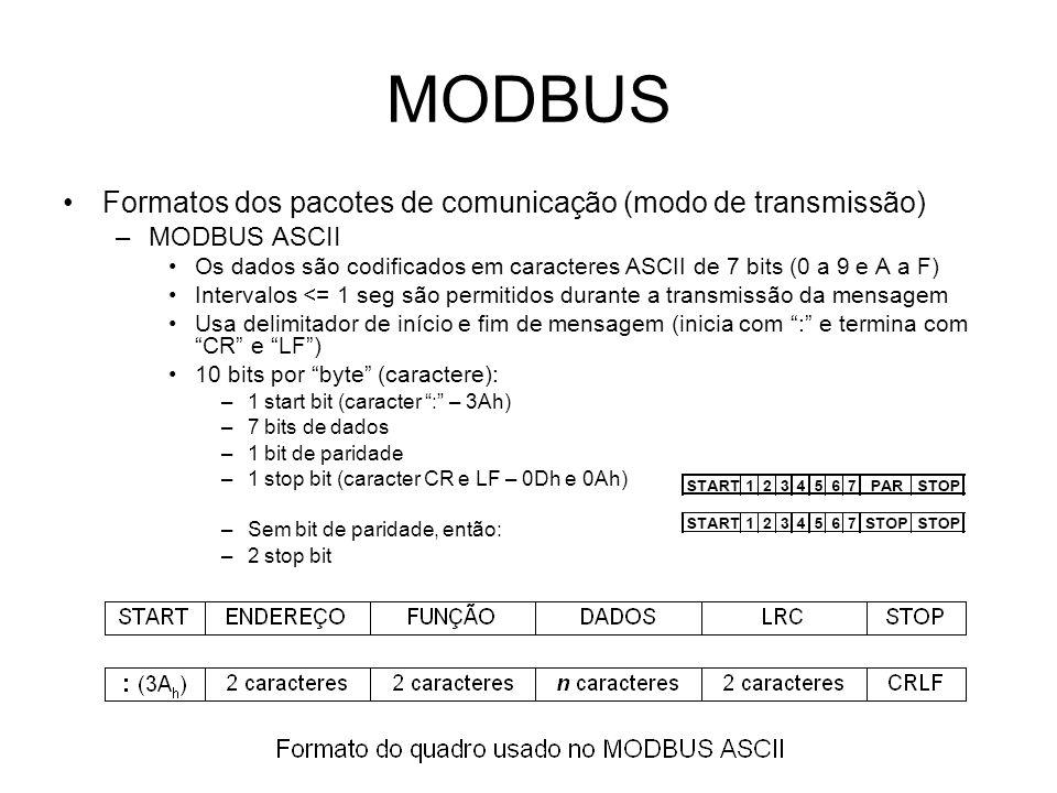 MODBUS Formatos dos pacotes de comunicação (modo de transmissão) –MODBUS ASCII Os dados são codificados em caracteres ASCII de 7 bits (0 a 9 e A a F) Intervalos <= 1 seg são permitidos durante a transmissão da mensagem Usa delimitador de início e fim de mensagem (inicia com : e termina com CR e LF) 10 bits por byte (caractere): –1 start bit (caracter : – 3Ah) –7 bits de dados –1 bit de paridade –1 stop bit (caracter CR e LF – 0Dh e 0Ah) –Sem bit de paridade, então: –2 stop bit