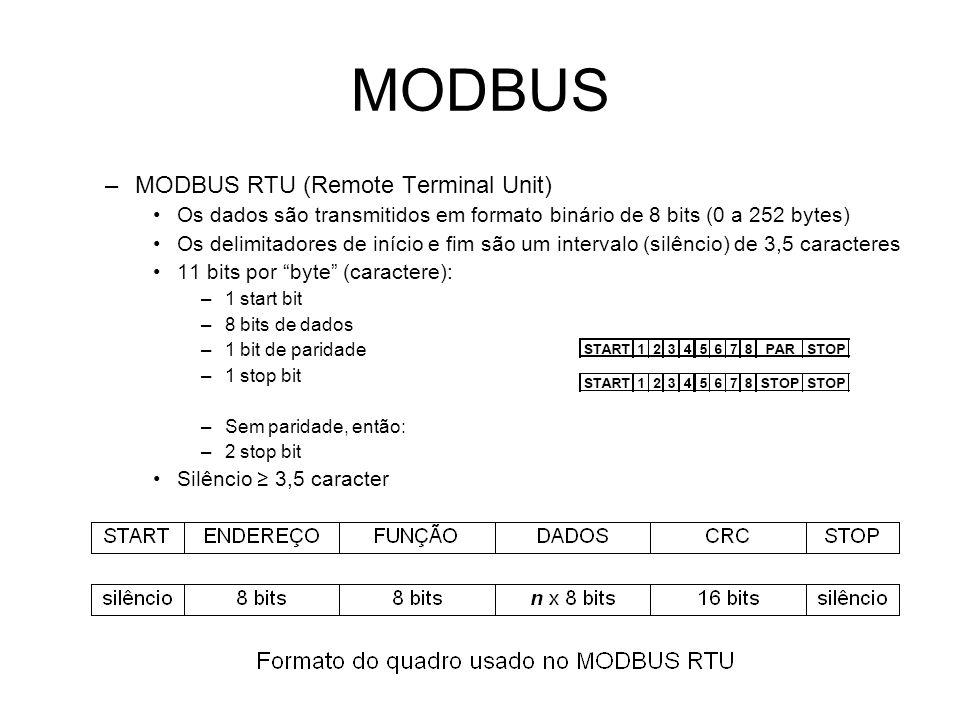 MODBUS –MODBUS RTU (Remote Terminal Unit) Os dados são transmitidos em formato binário de 8 bits (0 a 252 bytes) Os delimitadores de início e fim são um intervalo (silêncio) de 3,5 caracteres 11 bits por byte (caractere): –1 start bit –8 bits de dados –1 bit de paridade –1 stop bit –Sem paridade, então: –2 stop bit Silêncio 3,5 caracter