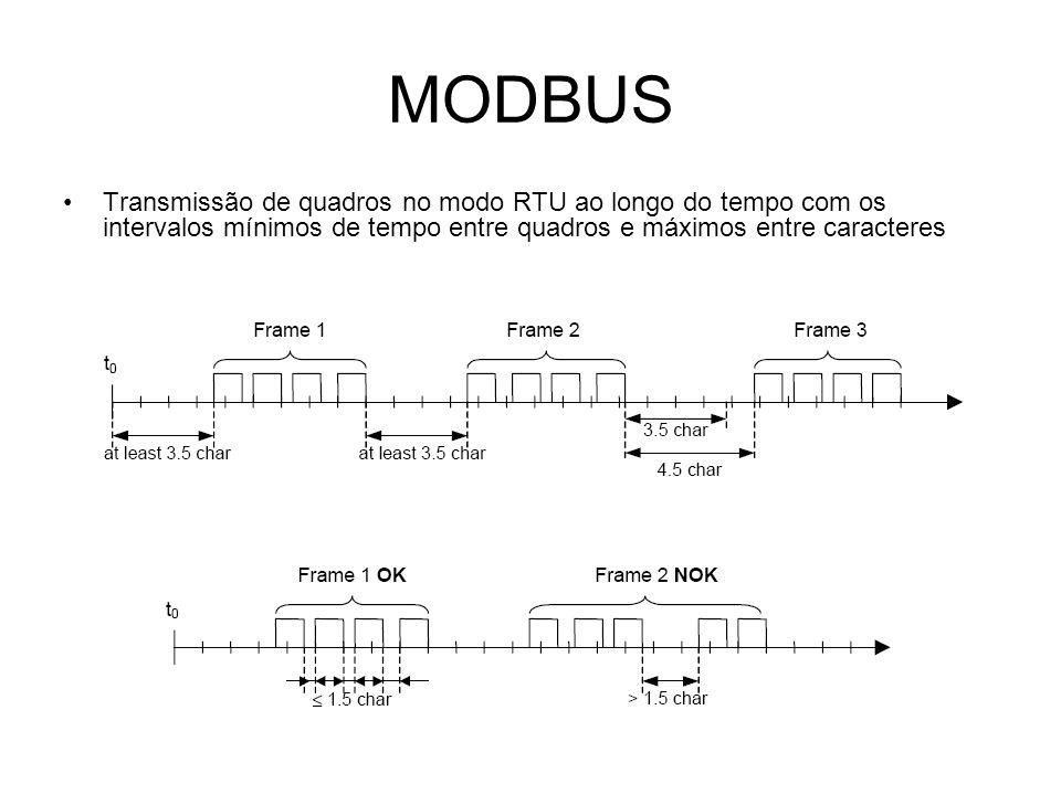 MODBUS Transmissão de quadros no modo RTU ao longo do tempo com os intervalos mínimos de tempo entre quadros e máximos entre caracteres