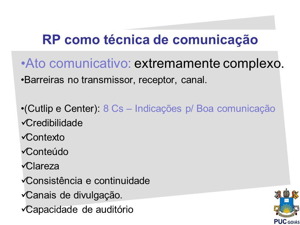 RP como técnica de comunicação Ato comunicativo: extremamente complexo. Barreiras no transmissor, receptor, canal. (Cutlip e Center): 8 Cs – Indicaçõe