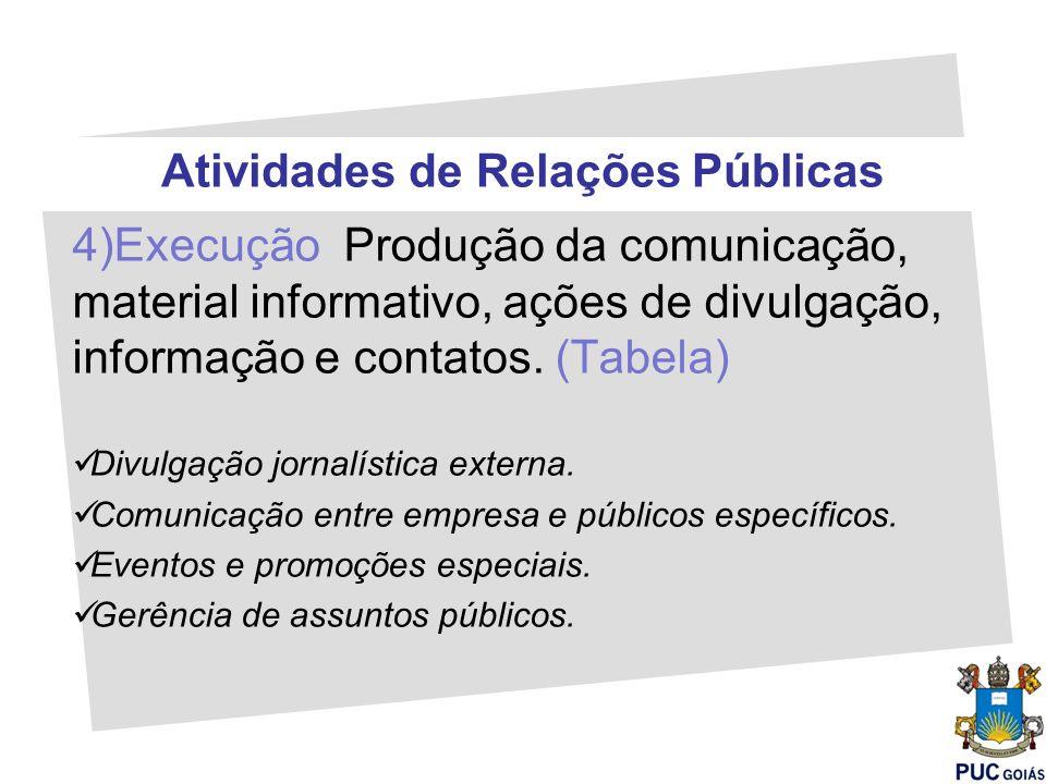 Atividades de Relações Públicas 4)Execução Produção da comunicação, material informativo, ações de divulgação, informação e contatos. (Tabela) Divulga