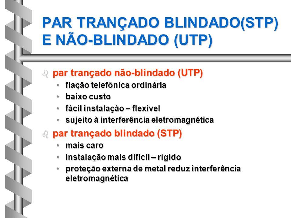 PAR TRANÇADO BLINDADO(STP) E NÃO-BLINDADO (UTP) b par trançado não-blindado (UTP) fiação telefônica ordináriafiação telefônica ordinária baixo custoba