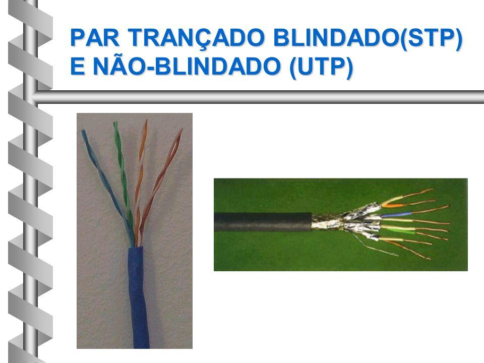 PAR TRANÇADO BLINDADO(STP) E NÃO-BLINDADO (UTP)