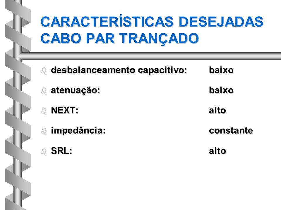CARACTERÍSTICAS DESEJADAS CABO PAR TRANÇADO b desbalanceamento capacitivo:baixo b atenuação: baixo b NEXT: alto b impedância:constante b SRL:alto