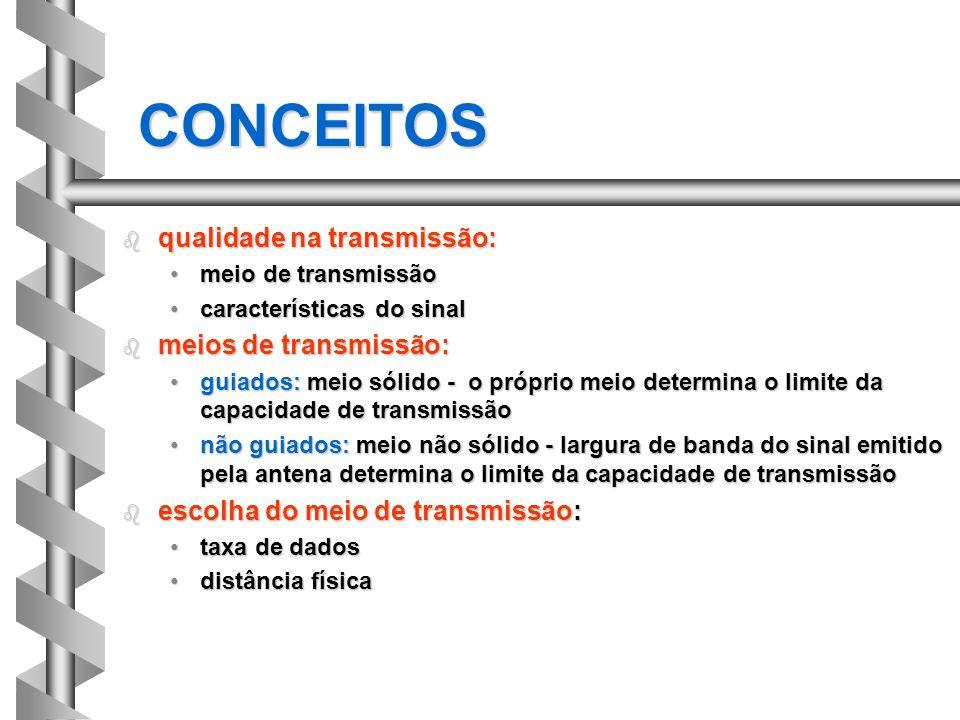 CONCEITOS b qualidade na transmissão: meio de transmissãomeio de transmissão características do sinalcaracterísticas do sinal b meios de transmissão: