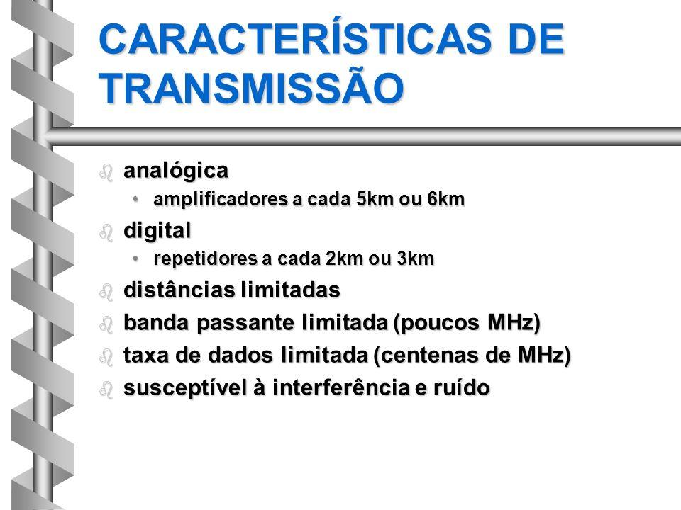 CARACTERÍSTICAS DE TRANSMISSÃO b analógica amplificadores a cada 5km ou 6kmamplificadores a cada 5km ou 6km b digital repetidores a cada 2km ou 3kmrep