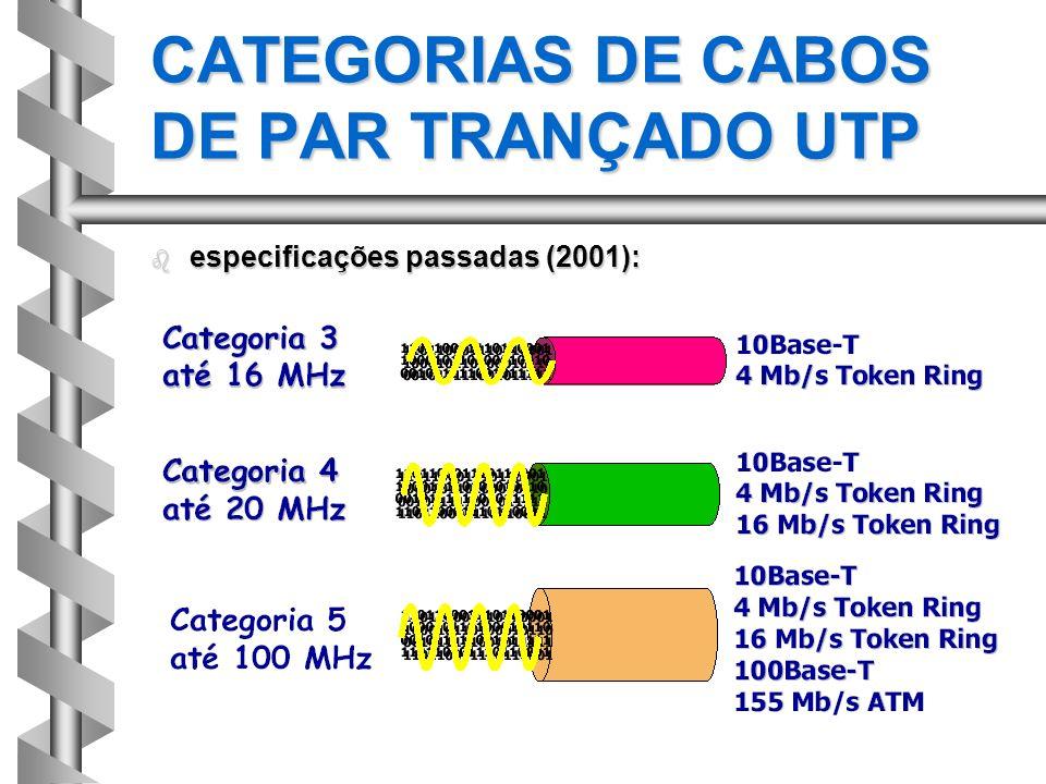 CATEGORIAS DE CABOS DE PAR TRANÇADO UTP b especificações passadas (2001):