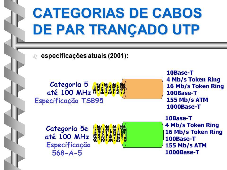 b especificações atuais (2001): CATEGORIAS DE CABOS DE PAR TRANÇADO UTP